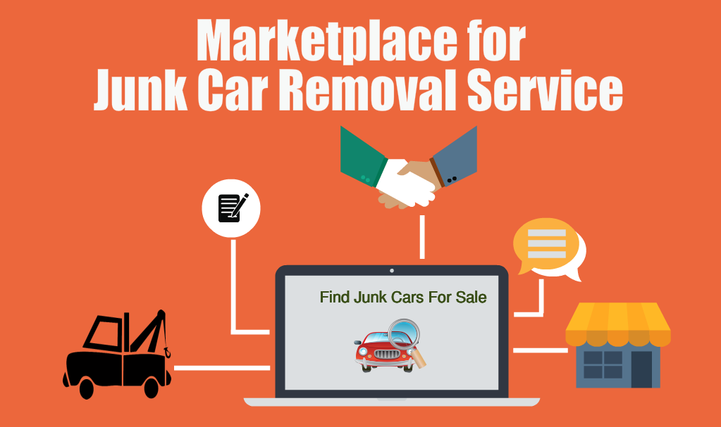 online marketplace for junk cars